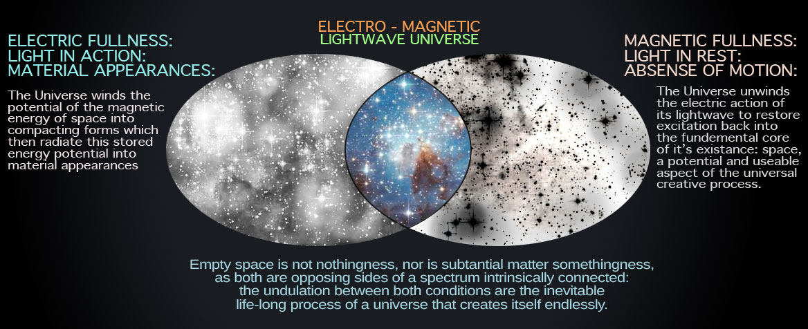Electro-Magnetic-Universe-2