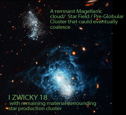 Star-Clusters