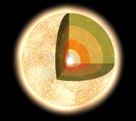 graphic-9-sun-core-1